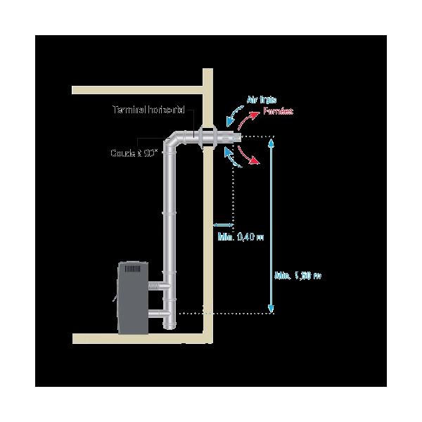 Kit complet sortie ventouse coaxial diam tre 80 mm for Poele a granule sortie ventouse
