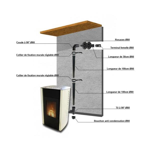 pack raccordement type ventouse noir 80mmm pour po le pellets. Black Bedroom Furniture Sets. Home Design Ideas