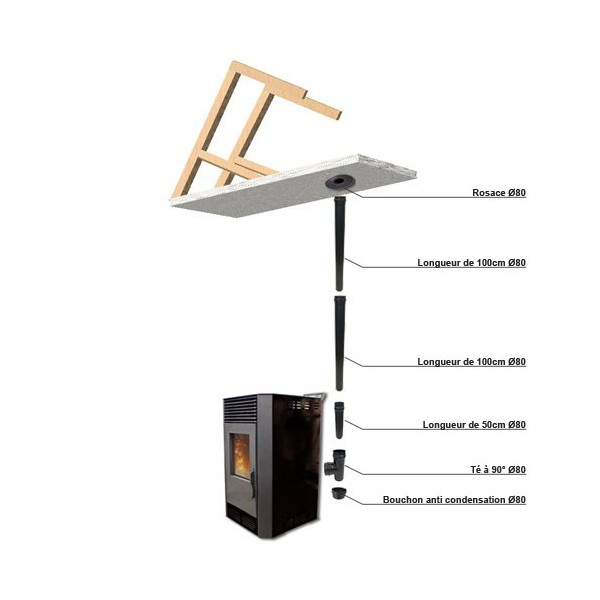 pack raccordement noir 80 mm pour conduit existant au plafond 80mm. Black Bedroom Furniture Sets. Home Design Ideas